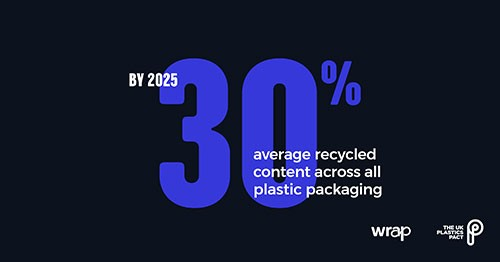 UK Plastics Pact 30%