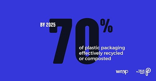 UK Plastics Pact 70%
