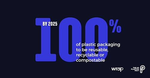 UK Plastics Pact 100%
